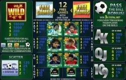 Auszahlungstabelle des kostenlosen Casino-Spielautomaten Top Trumps World Football Stars