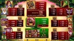 Kostenloser Casino-Spielautomat Book of Magic