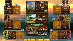 Kostenloser Casino-Spielautomat The Explorers: Auszahlungstabelle