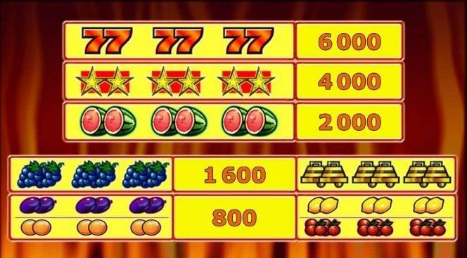 Online-Casino-Spielautomat Always Hot Deluxe