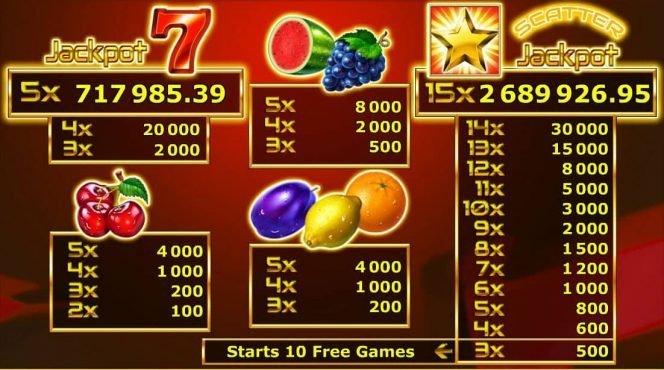 Kostenloser Casino-Spielautomat Amazing Stars: Auszahlungstabelle