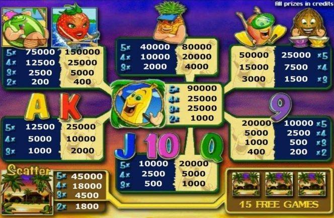 Kostenloses Online-Automatenspiel Banana Splash