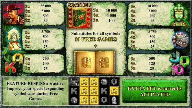 Kostenloser Online-Spielautomat Book of Maya: Auszahlungstabelle