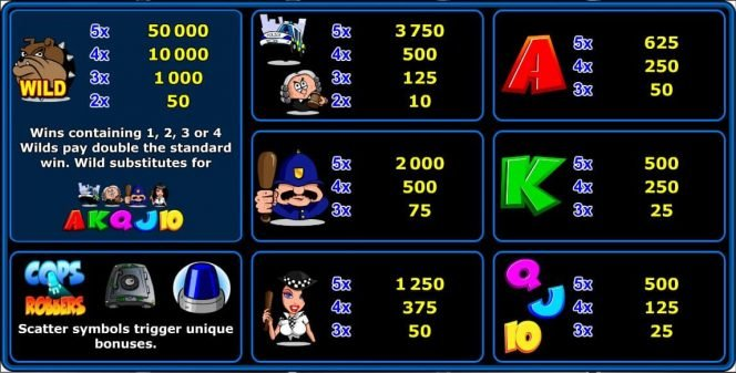 Kostenloser Online-Casino-Spielautomat Cops'n Robbers