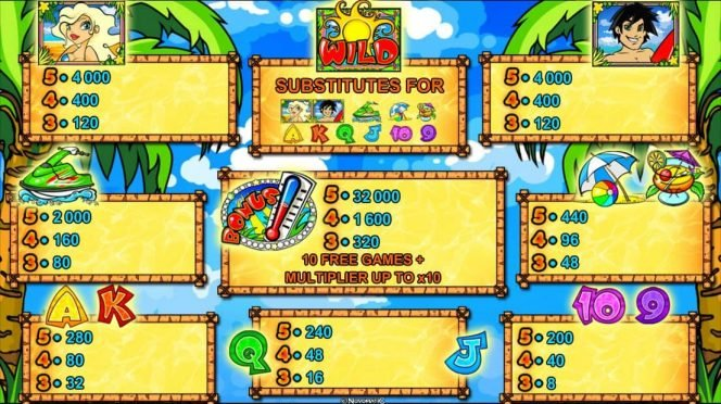 Paytable of Costa del Cash online casino slot