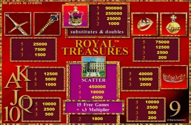 Kostenloser Online-Spielautomat Royal Treasures: Auszahlungstabelle