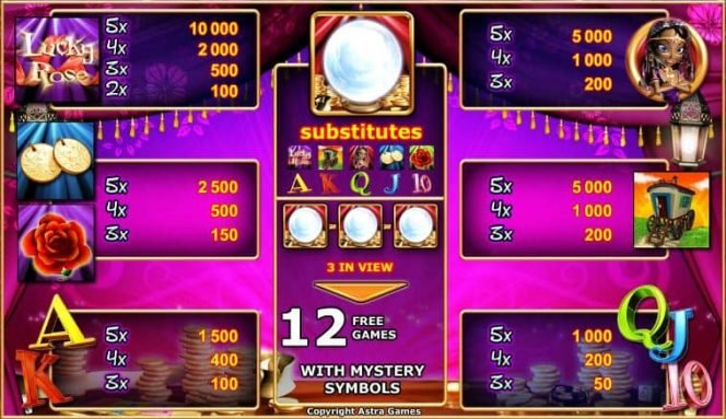 Auszahlungstabelle des kostenlosen Casino-Spielautomaten Lucky Rose