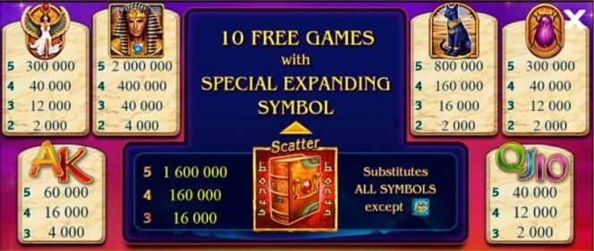 Bild des Online-Casino-Automatenspiels Pharaoh's Ring