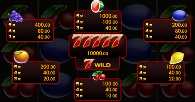 Online-Automatenspiel 77777 von Merkur - Auszahlungstabelle