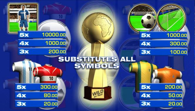 Kostenloser Spielautomat Gold Cup – Auszahlungstabelle