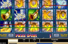 Spielautomat Online Thunderstruck