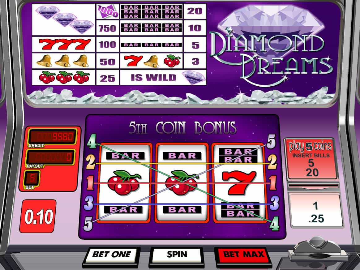 Ignition poker deposit bonus