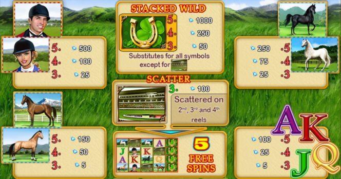 Auszahlungstabelle des kostenlosen 50 Horses Online-Spielautomaten
