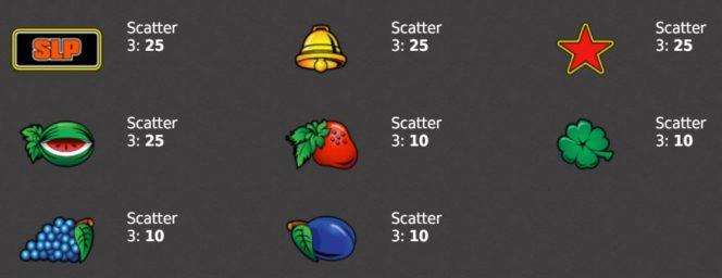 Auszahlungstabelle des Club 2000 Online-Spielautomaten