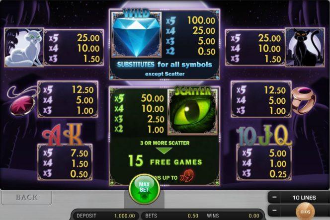 Auszahlungstabelle des Gems of the Night Spielautomaten