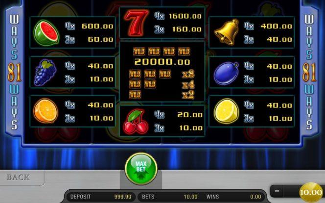 Auszahlungstabelle des gratis Multi Wild Online-Spielautomaten