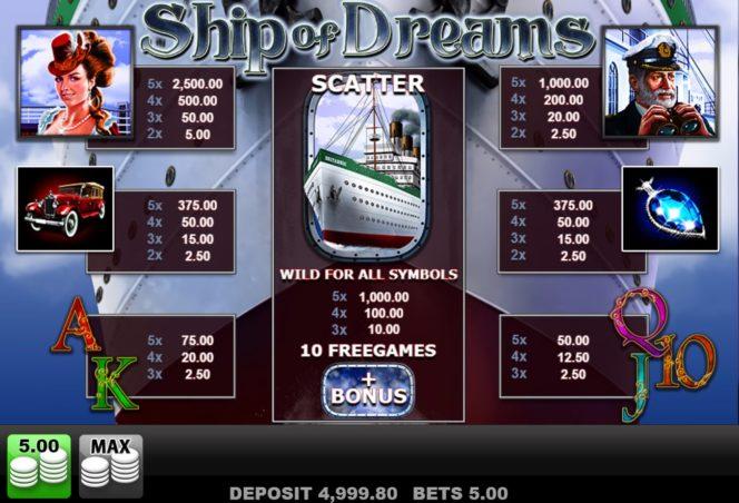 Auszahlungstabelle des Ship of Dreams Online-Spielautomaten