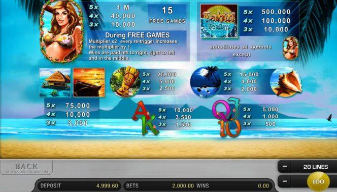 Kostenloses Tahiti Feeling Casino-Spiel - Auszahlungen