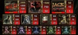 Jak the Ripper Spielautomat Auszahlungstabelle - Überprüfen Sie, wie Sie das Jack the Ripper Automatenspiel gewinnen können
