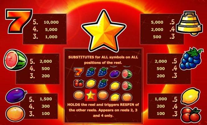 Tabla de pagos de la máquina tragamonedas en línea Power Stars