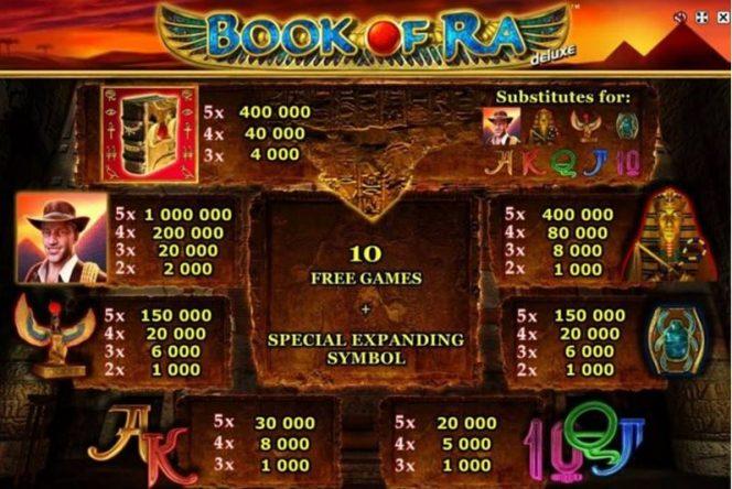 Tabla de pagos de la tragaperras en línea Book of Ra Deluxe