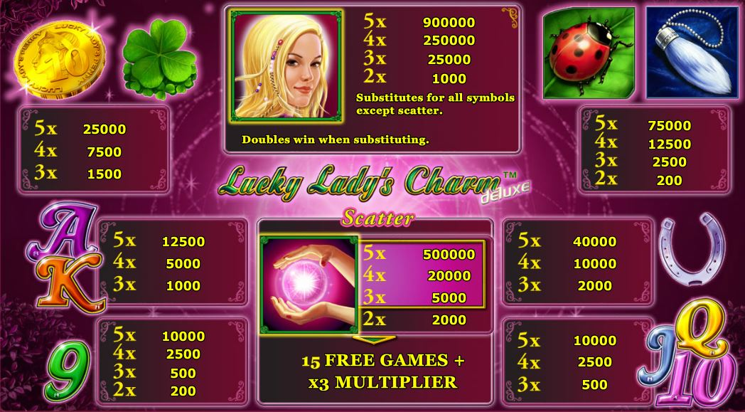Roulette game online casino