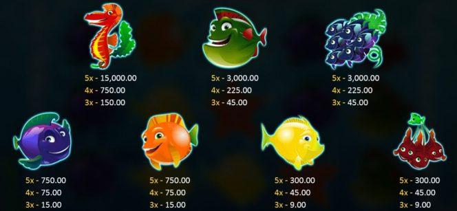 Tabla de pago de la tragamonedas online gratis Aquarium