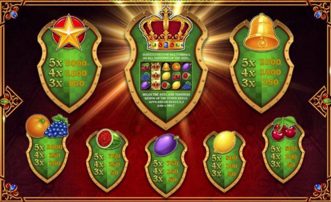 Tabla de pago del juego de casino Royal Crown