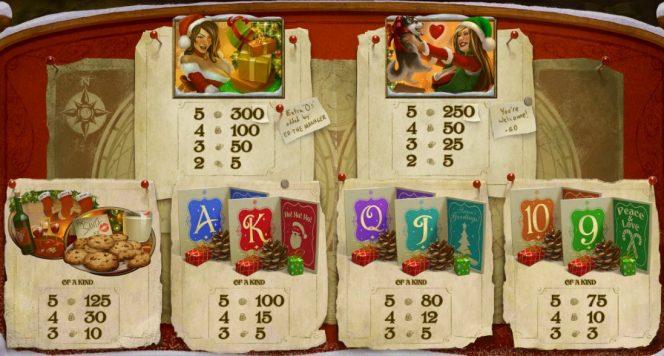Juego de tragamonedas online gratis The Nice List - tabla de pago
