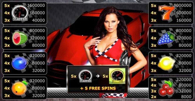 Tabla de pagos de la tragamonedas de casino Speed Club