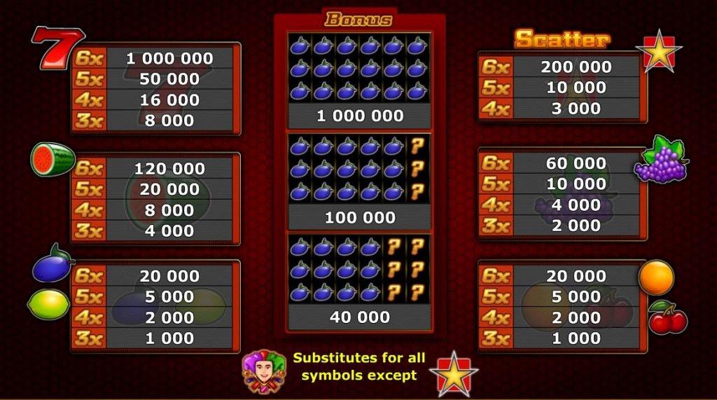 Juegos De Casino Tragamonedas Sizzling Hot