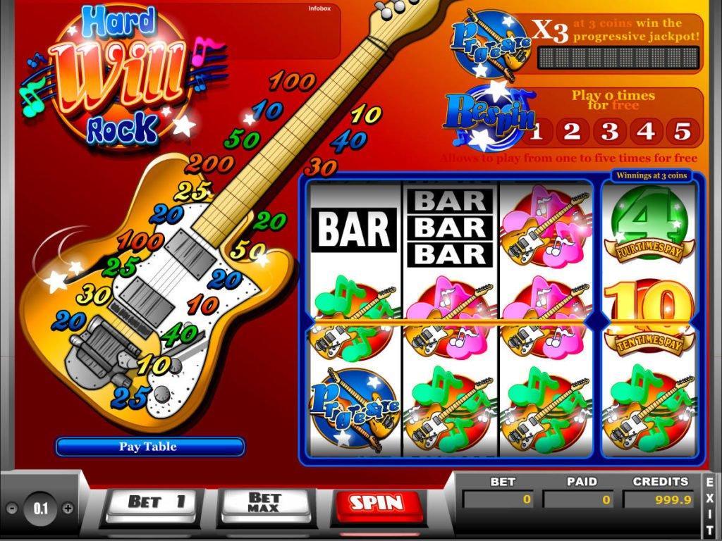Casino JГЎtГ©kok