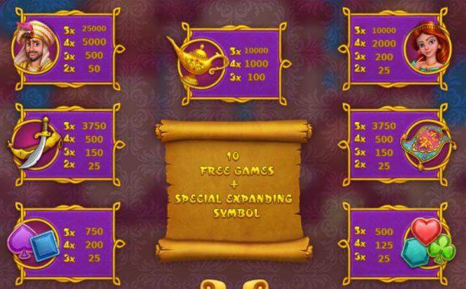 Kifizetési táblázat - Golden Lamp ingyenes online nyerőgépes játék