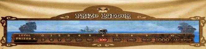 A Pirate Isla nyerőgép Prize ladder feature funkciója