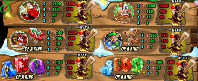 A Return of the Rudolph online játék kifizetési táblázata