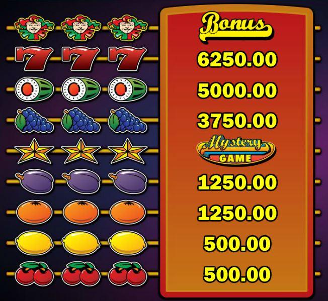 A 5 Line Mystery online nyerőgépes játék kifizetési táblázata