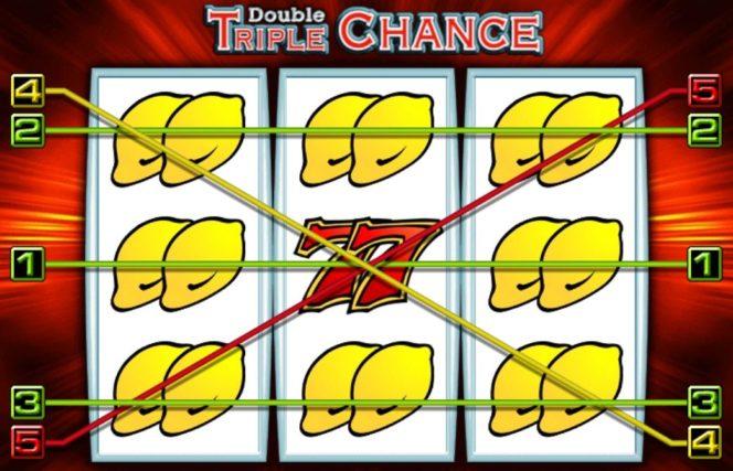 Double Triple Chance ingyenes nyerőgép – a speciális nyerő kombináció képe