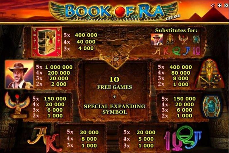 Kasyno Z Book Of Ra