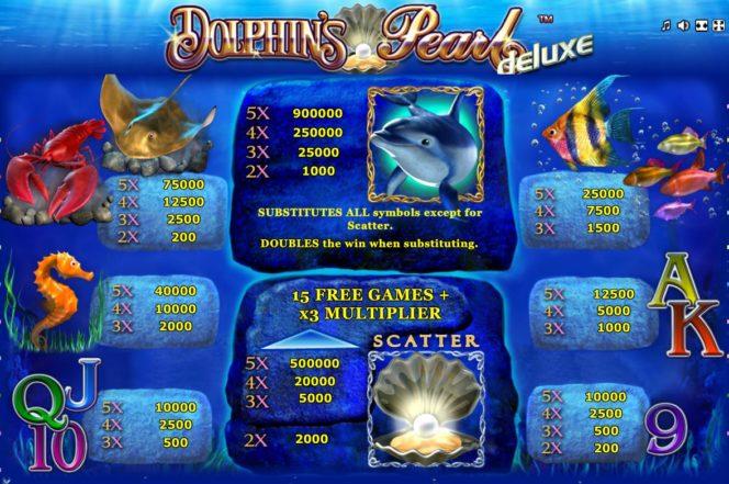 Tabela wypłat w darmowym automacie do gier online Dolphin's Pearl Deluxe