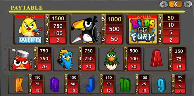 Tabela wypłat w grze kasynowej na automacie online Birds of Fury