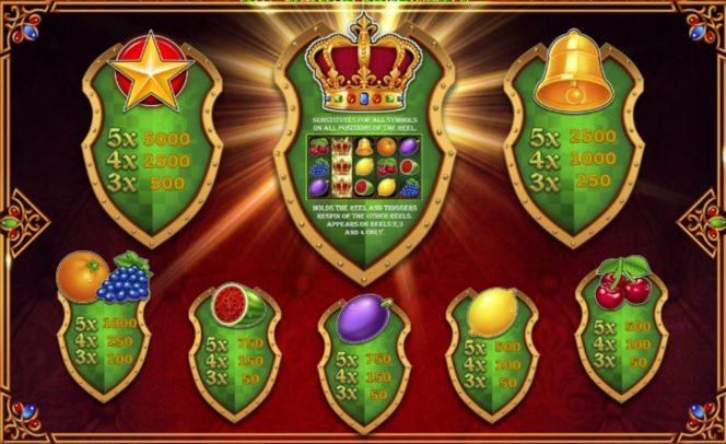 Tabela wypłat na automacie do kasynowych gier online Royal Crown