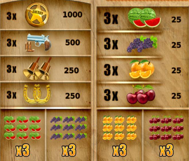 Tabela wypłat w grze na automaty online Wild Jack