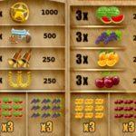 Tabel de câștiguri în Wild Jack joc de păcănele
