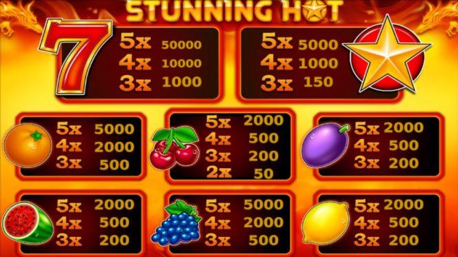 Tabel de câștiguri în Stunning Hot joc de cazino gratis