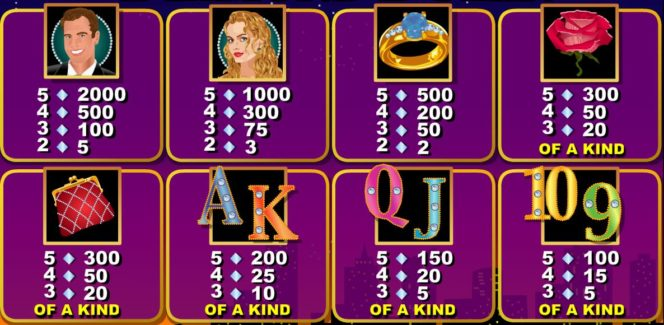 Tabel de câștiguri în Diamond Dozen joc de aparate cazino