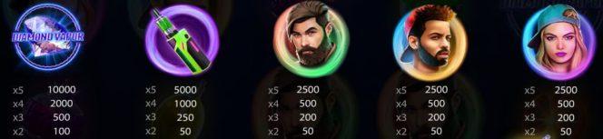 Tabel de câștiguri pentru simboluri valoroase – Joc de păcănele Diamond Vapor