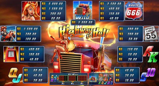 Tabel de câștiguri în Highway to Hell joc cu aparate cazino gratis