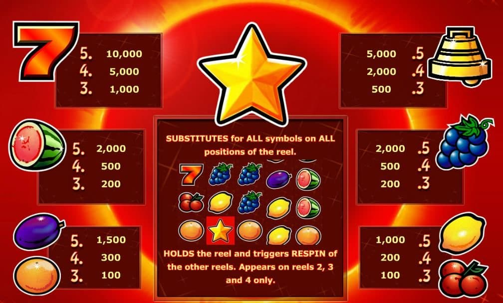 Joc ca la aparate online Power Stars - tabel de câștiguri