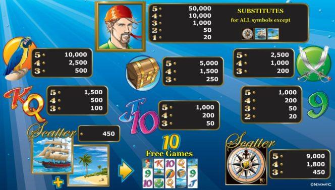 Joc cu aparate cazino gratis Sharky fără depunere