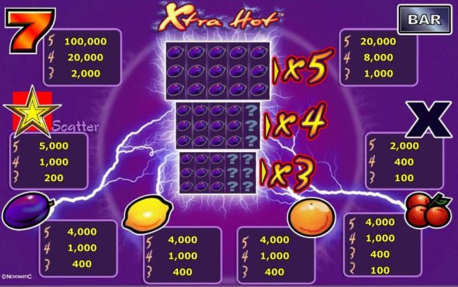 Joc cu aparate cazino online Xtra Hot
